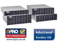 Infortrend Storage Systems
